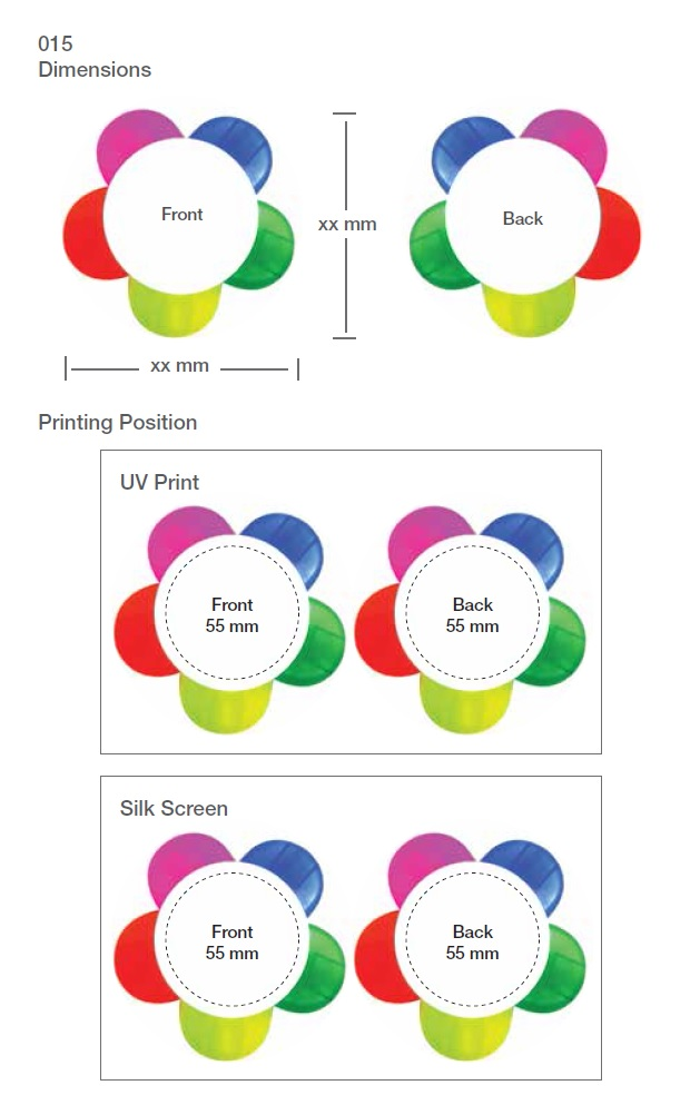 Highlighters Printing Details